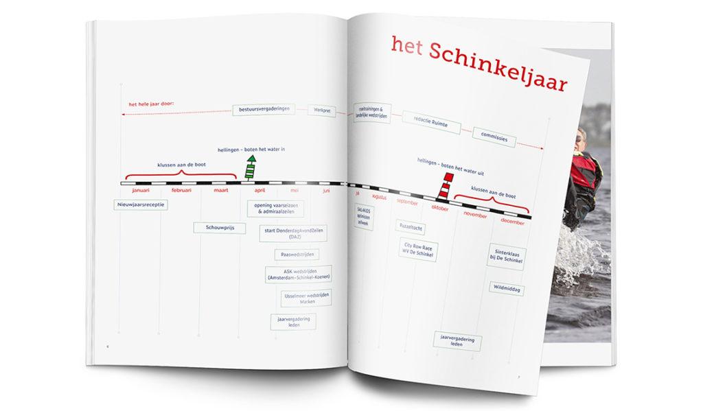 WV de Schinkel jubileumboek2